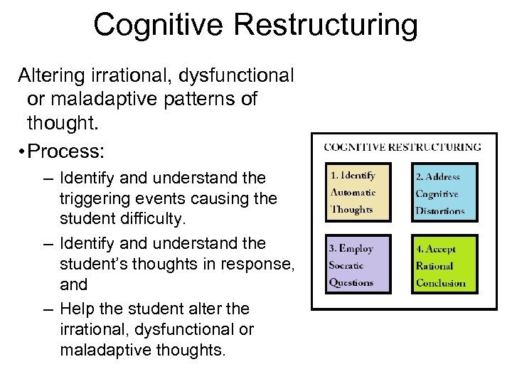 Cognitive Restructuring Altering irrational, dysfunctional or maladaptive patterns of thought. • Process: – Identify