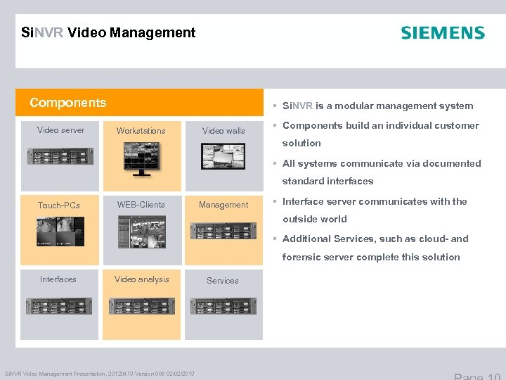 Si. NVR Video Management Components Video server § Si. NVR is a modular management