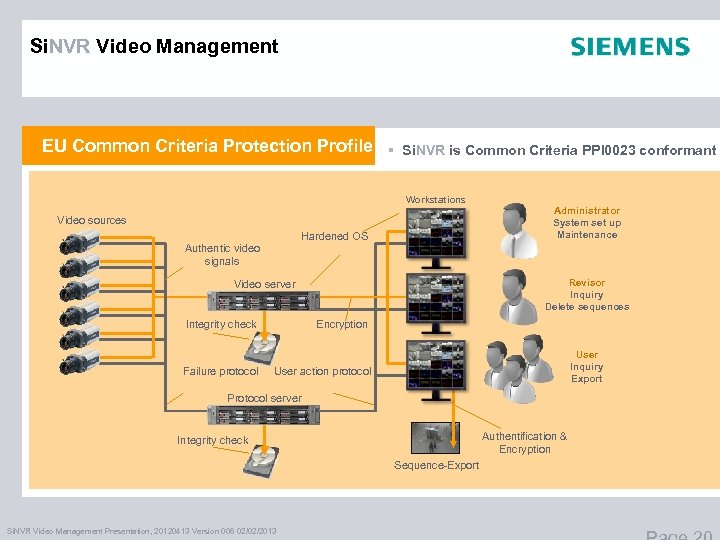 Si. NVR Video Management EU Common Criteria Protection Profile § Si. NVR is Common