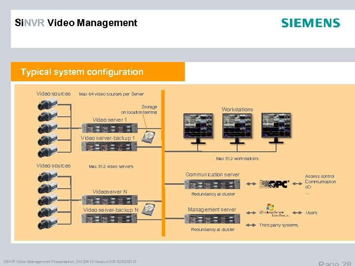 Si. NVR Video Management Typical system configuration Video sources Max 64 video sources per