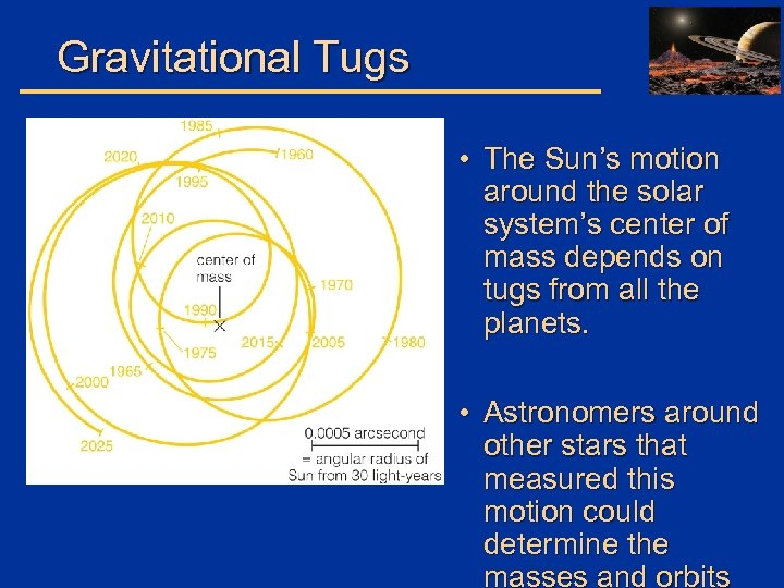 Gravitational Tugs • The Sun's motion around the solar system's center of mass depends
