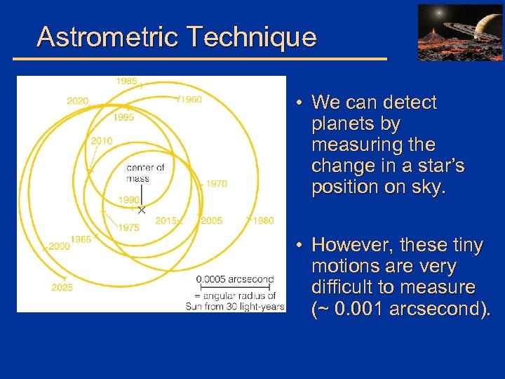 Astrometric Technique • We can detect planets by measuring the change in a star's