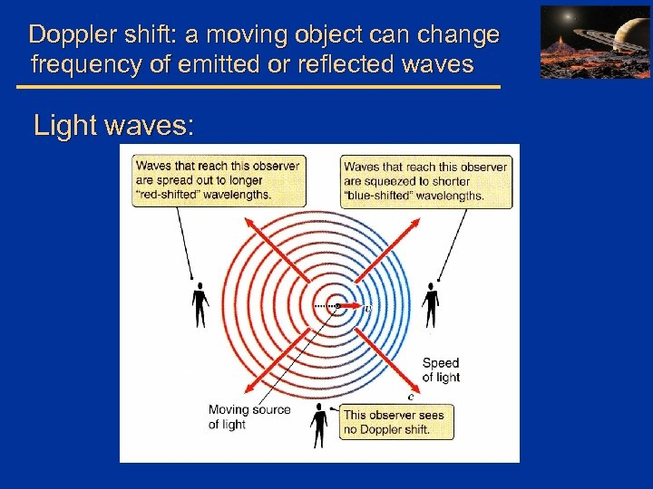 Doppler shift: a moving object can change frequency of emitted or reflected waves Light