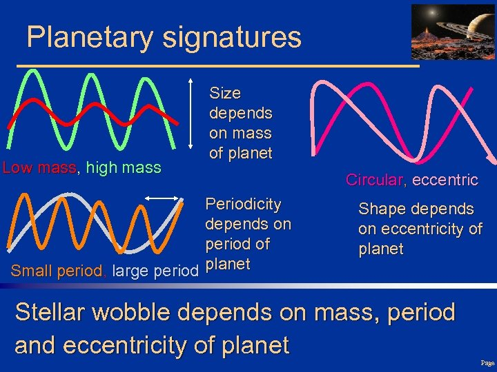 Planetary signatures Low mass, high mass Size depends on mass of planet Periodicity depends