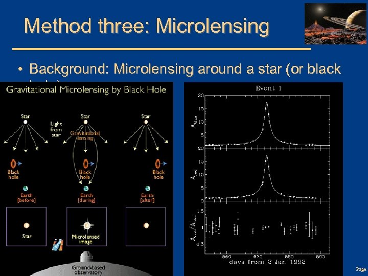 Method three: Microlensing • Background: Microlensing around a star (or black hole) Page