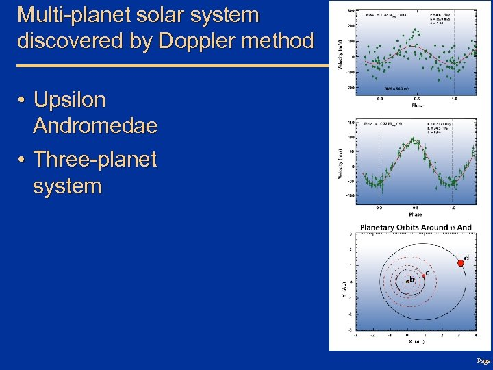 Multi-planet solar system discovered by Doppler method • Upsilon Andromedae • Three-planet system Page