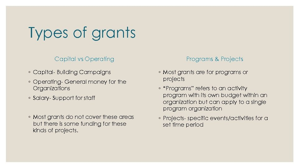 Types of grants Capital vs Operating ◦ Capital- Building Campaigns ◦ Operating- General money