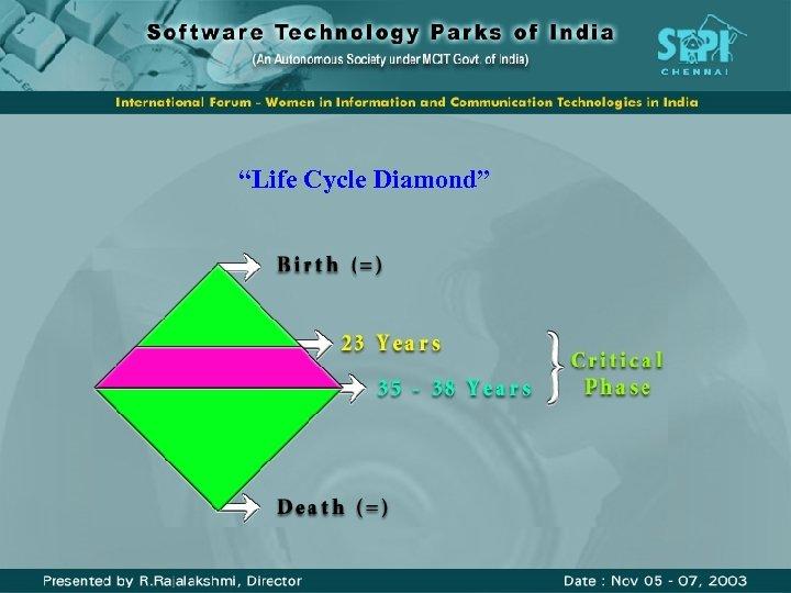 """""""Life Cycle Diamond"""""""