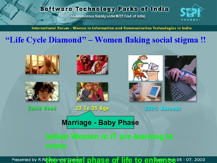 """Life Cycle Diamond"" – Women flaking social stigma !! Marriage - Baby Phase Indian"