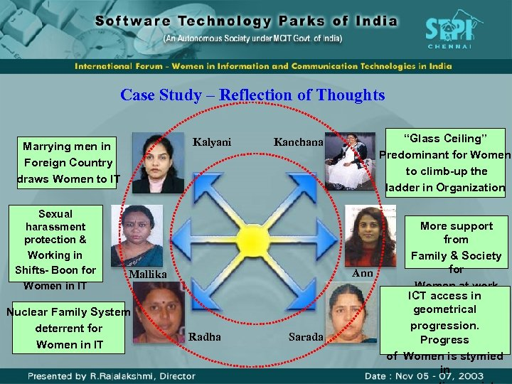 Case Study – Reflection of Thoughts Kalyani Marrying men in Foreign Country draws Women