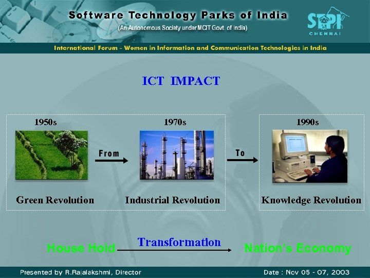 ICT IMPACT 1950 s Green Revolution House Hold 1970 s Industrial Revolution Transformation 1990