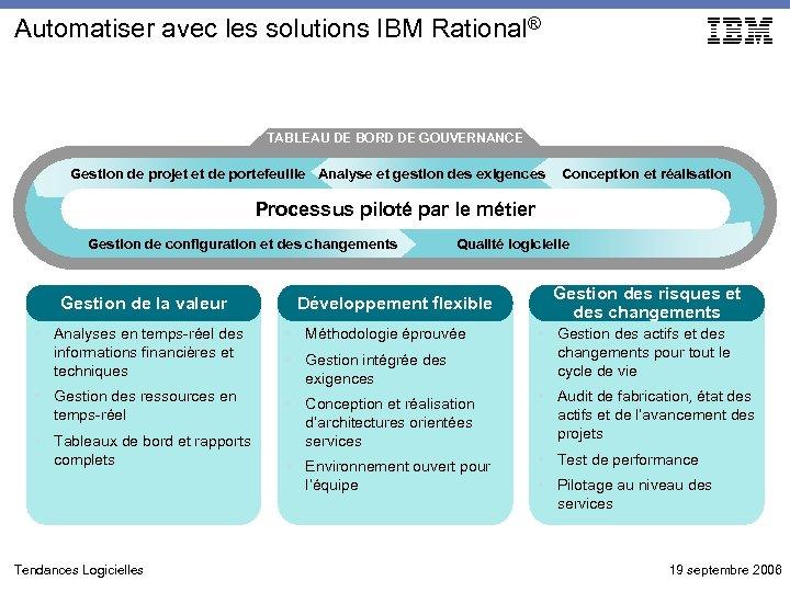 Automatiser avec les solutions IBM Rational® TABLEAU DE BORD DE GOUVERNANCE Gestion de projet