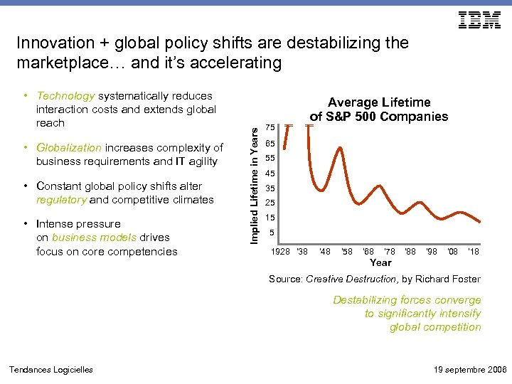 • Technology systematically reduces interaction costs and extends global reach • Globalization increases