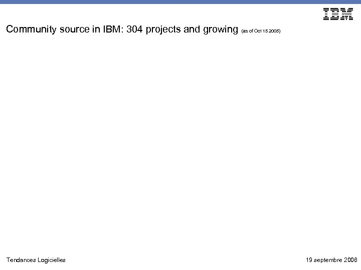 Community source in IBM: 304 projects and growing (as of Oct 15 2005) Tendances