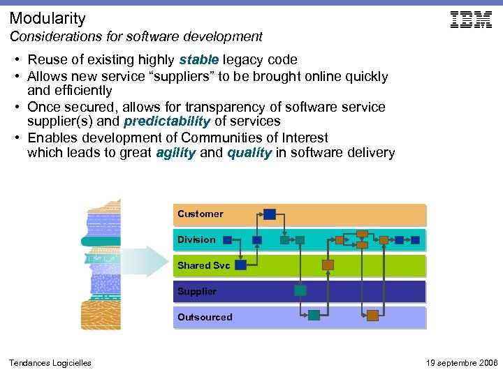 Modularity Considerations for software development • Reuse of existing highly stable legacy code •