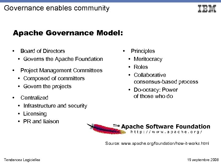 Governance enables community Apache Governance Model: • Board of Directors • Governs the Apache