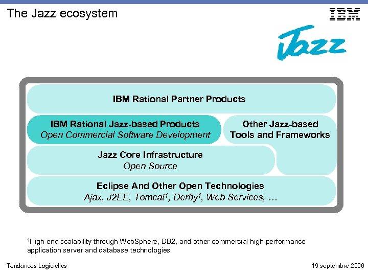 The Jazz ecosystem IBM Rational Partner Products IBM Rational Jazz-based Products Open Commercial Software