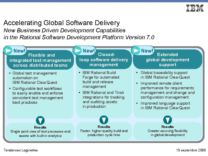 Accelerating Global Software Delivery New Business Driven Development Capabilities in the Rational Software Development