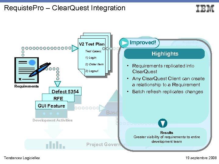 Requiste. Pro – Clear. Quest Integration Test Improved! V 2 Test Plan Test Cases: