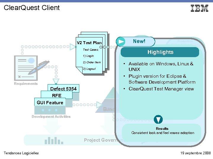 Clear. Quest Client Test New! V 2 Test Plan Test Cases: Highlights 1) Login
