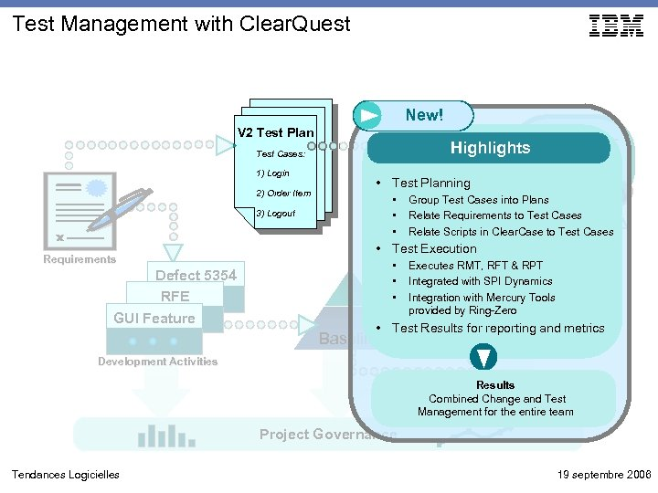 Test Management with Clear. Quest New! Test V 2 Test Plan Highlights Test Cases: