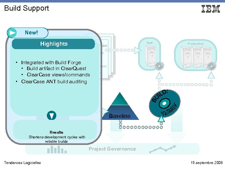 Build Support New! Highlights Test V 2 Test Plan Production Test Cases: 1) Login