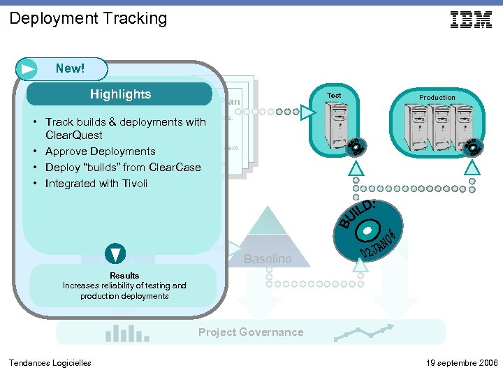 Deployment Tracking New! Highlights Test V 2 Test Plan Production Test Cases: • Track
