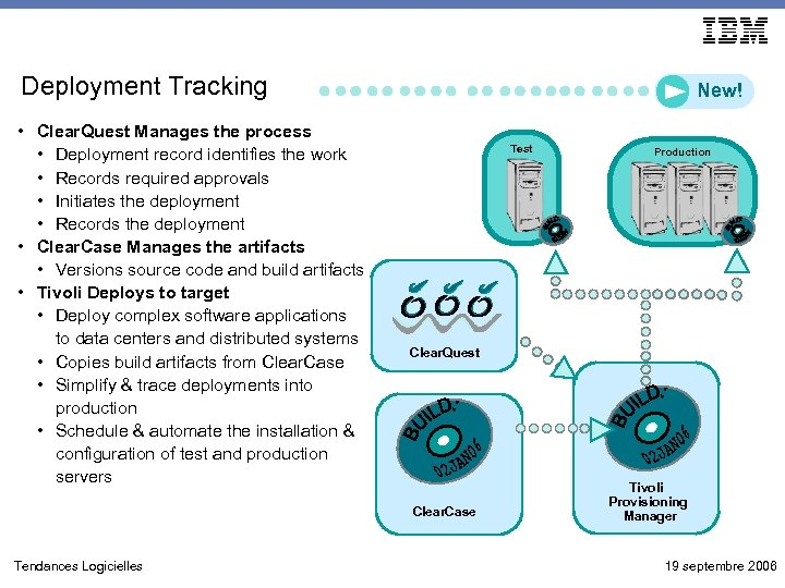 Deployment Tracking • Clear. Quest Manages the process • Deployment record identifies the work