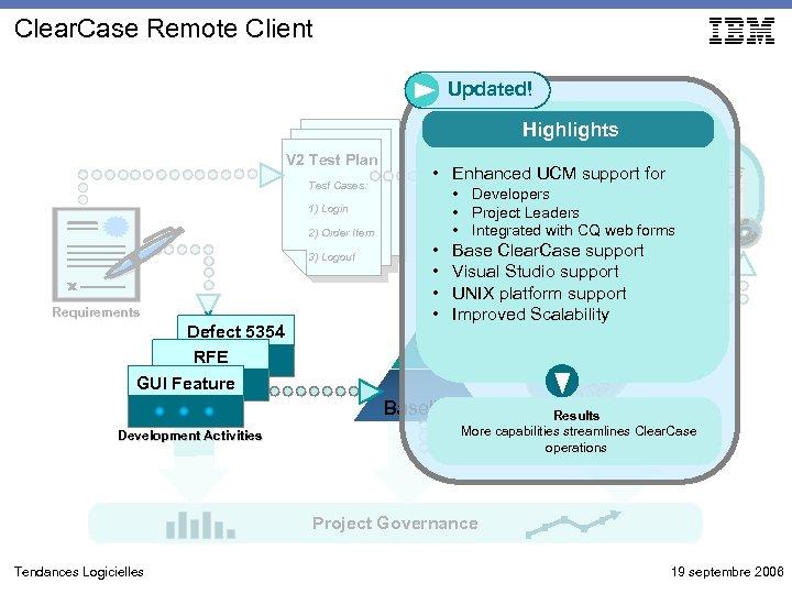 Clear. Case Remote Client Updated! Highlights V 2 Test Plan Test Cases: Test •