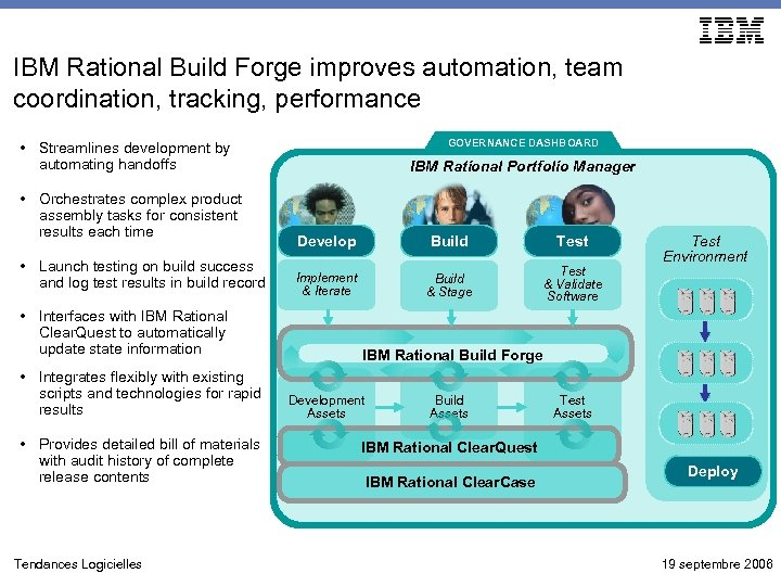 IBM Rational Build Forge improves automation, team coordination, tracking, performance GOVERNANCE DASHBOARD • Streamlines