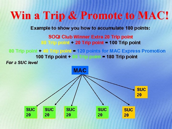Win a Trip & Promote to MAC! Example to show you how to accumulate