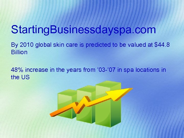 Starting. Businessdayspa. com By 2010 global skin care is predicted to be valued at