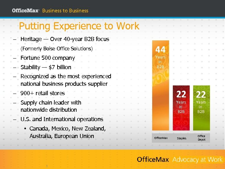 Putting Experience to Work – Heritage — Over 40 -year B 2 B focus