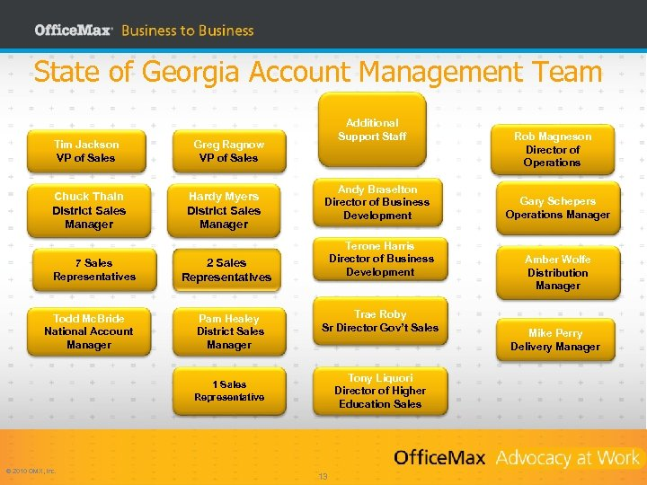 State of Georgia Account Management Team Tim Jackson VP of Sales Chuck Thain District