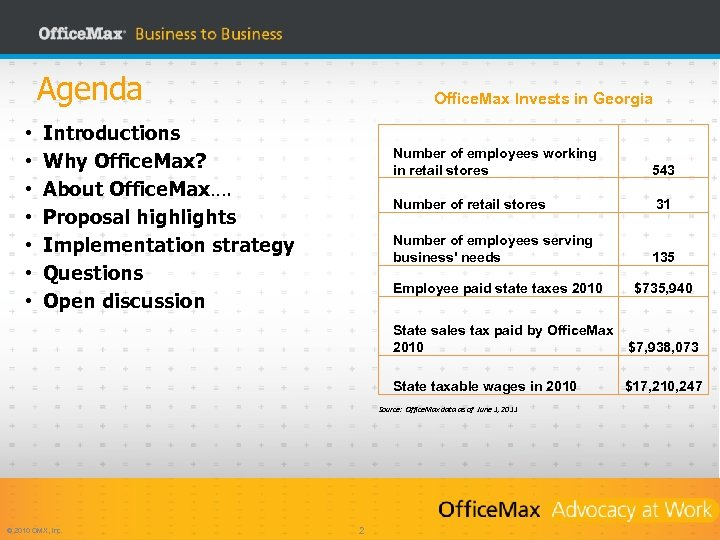 Agenda • • Office. Max Invests in Georgia Introductions Why Office. Max? About Office.