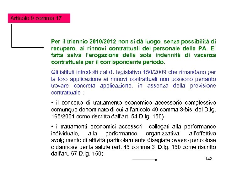 Articolo 9 comma 17 Per il triennio 2010/2012 non si dà luogo, senza possibilità