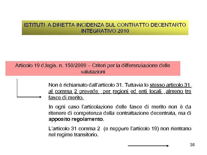 ISTITUTI A DIRETTA INCIDENZA SUL CONTRATTO DECENTARTO INTEGRATIVO 2010 Articolo 19 d. legis. n.