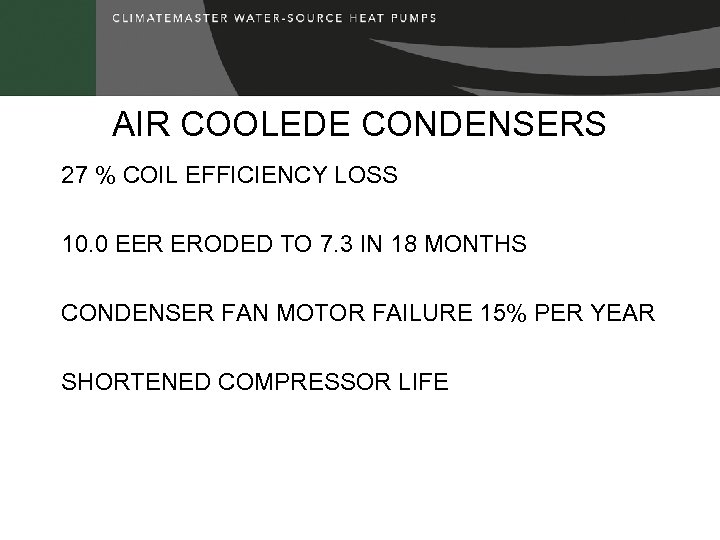 AIR COOLEDE CONDENSERS 27 % COIL EFFICIENCY LOSS 10. 0 EER ERODED TO 7.