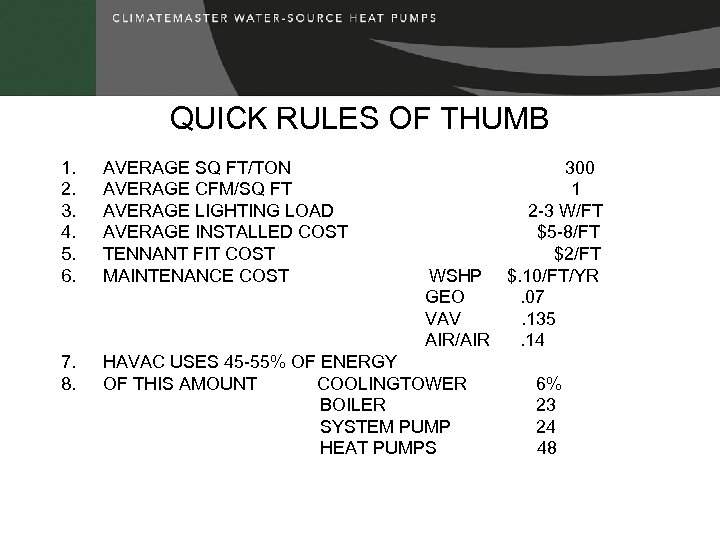 QUICK RULES OF THUMB 1. 2. 3. 4. 5. 6. AVERAGE SQ FT/TON AVERAGE