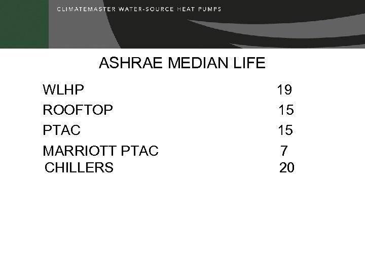 ASHRAE MEDIAN LIFE WLHP ROOFTOP PTAC MARRIOTT PTAC CHILLERS 19 15 15 7 20