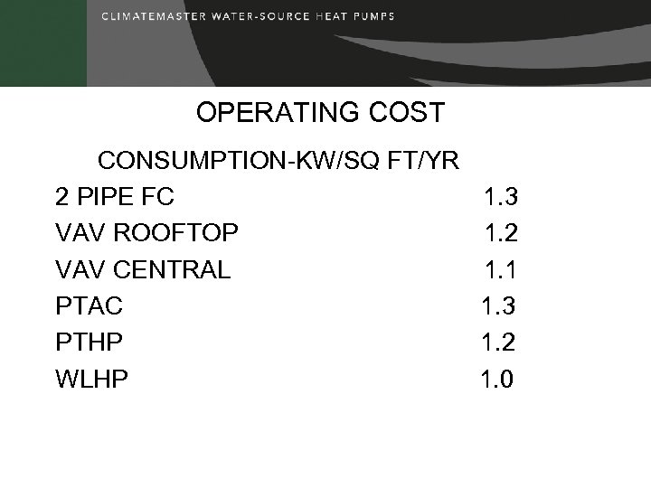 OPERATING COST CONSUMPTION-KW/SQ FT/YR 2 PIPE FC VAV ROOFTOP VAV CENTRAL PTAC PTHP WLHP