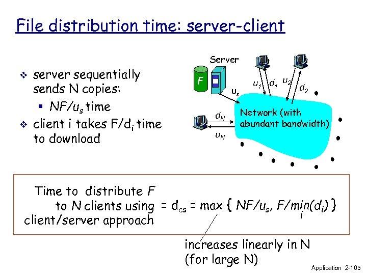 File distribution time: server-client v v server sequentially sends N copies: § NF/us time