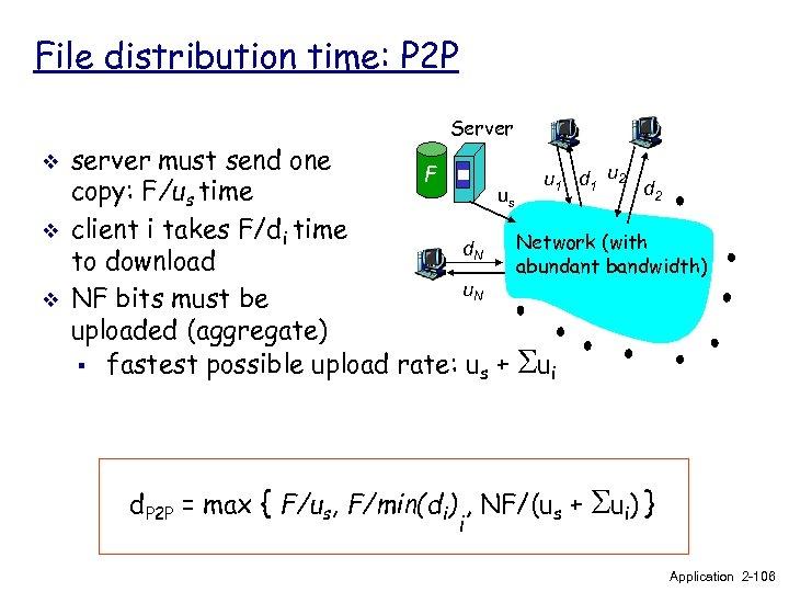 File distribution time: P 2 P Server v v v server must send one
