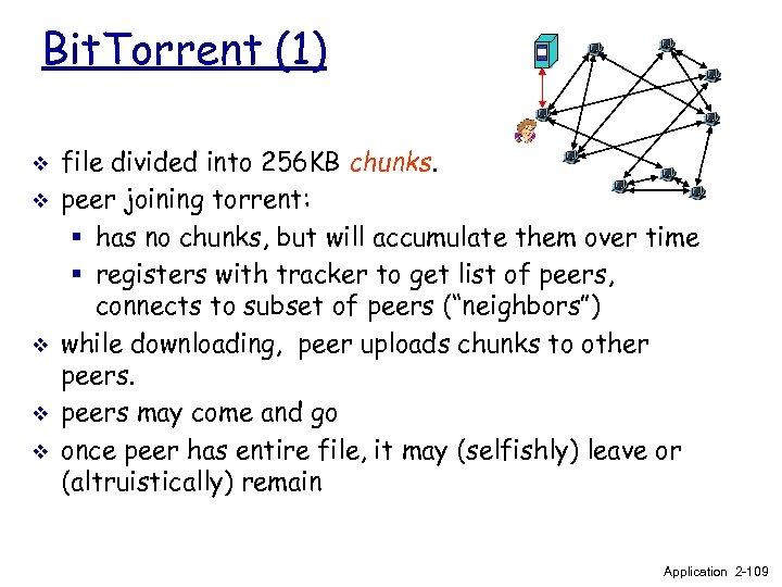 Bit. Torrent (1) v v v file divided into 256 KB chunks. peer joining