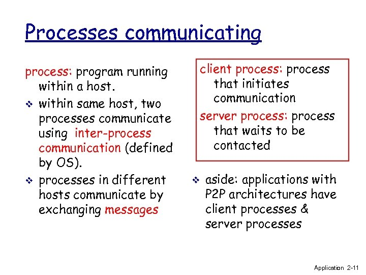 Processes communicating process: program running within a host. v within same host, two processes