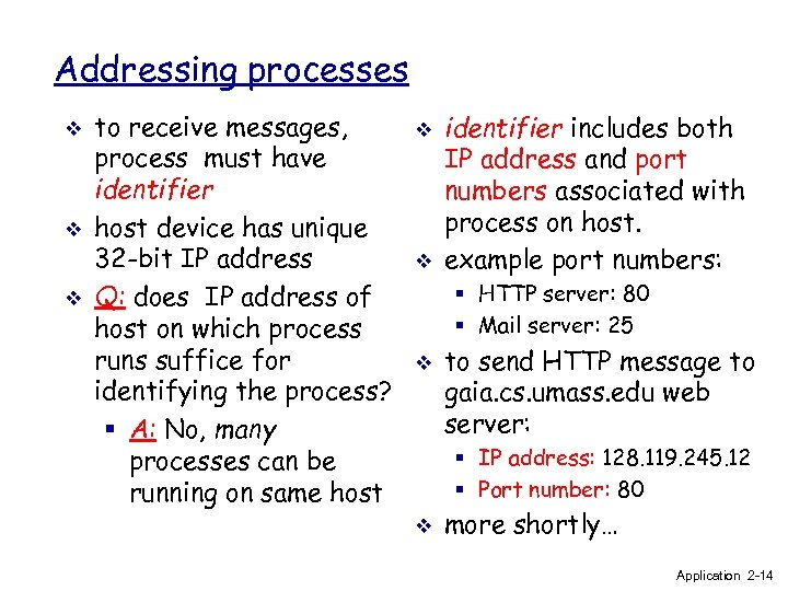 Addressing processes v v v to receive messages, process must have identifier host device