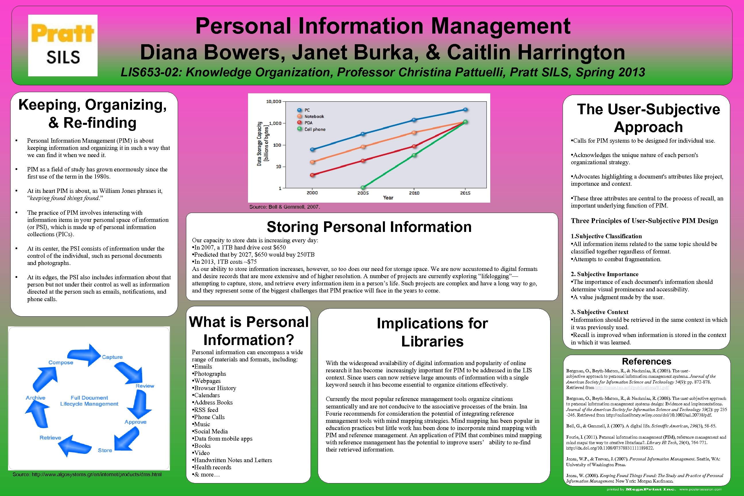 Personal Information Management Diana Bowers, Janet Burka, & Caitlin Harrington LIS 653 -02: Knowledge