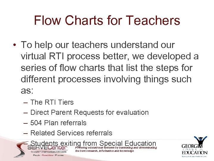 Flow Charts for Teachers • To help our teachers understand our virtual RTI process