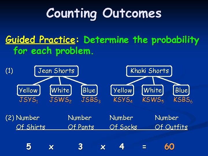 Counting Outcomes Guided Practice: Determine the probability for each problem. (1) Jean Shorts Yellow