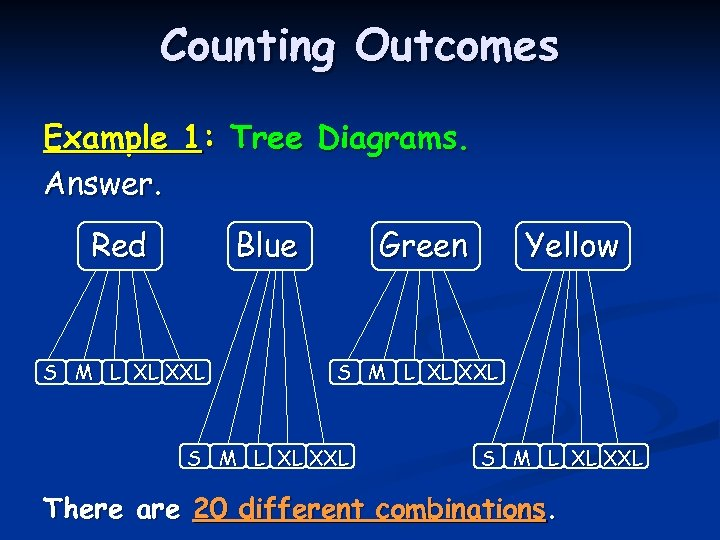 Counting Outcomes Example 1: Tree Diagrams. Answer. Red Blue S M L XL XXL